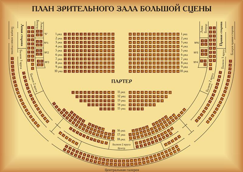 План зрительного зала малой